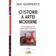 O istorie a artei moderne. Tot ce trebuie să ştii despre ultimii 150 de ani