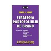 Strategia portofoliului de brand