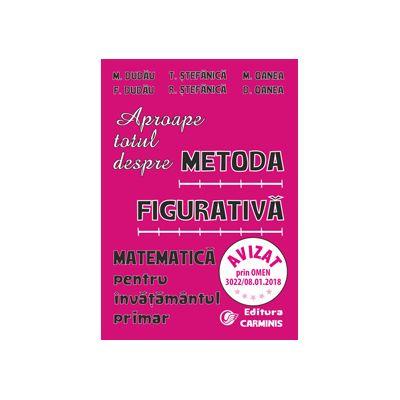 Aproape totul despre metoda figurativa. Matematica pentru invatamantul primar. MFig